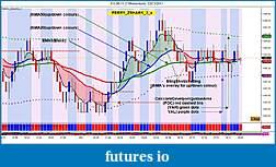 Perrys Trading Platform-perry_zshark_3_a__es-06-11-3-momentum-22_03_2011.jpg