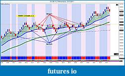 Perrys Trading Platform-perry_zshark_3_b__es-06-11-3-momentum-22_03_2011.jpg