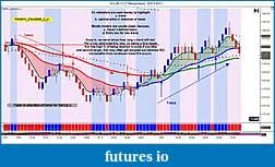 Perrys Trading Platform-perry_zshark_3_c__es-06-11-3-momentum-22_03_2011.jpg