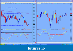 Papa's Trading Journal-3-mistakes-3-25-11.png