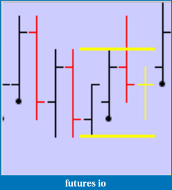 Extend horizontal line plot-lat.png