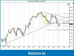 Simple Trendline Bounce-6e-06-11-240-min-3_28_2011.jpg