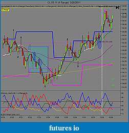 bobs qwest to attain consistency-cl-05-11-4-range-3_28_2011pic3.jpg
