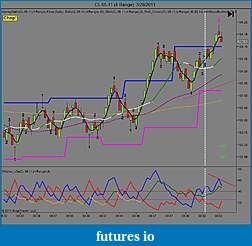 bobs qwest to attain consistency-cl-05-11-4-range-3_28_2011pic-2.jpg