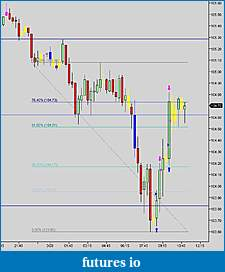 THREE SET UPS-cl-15-march-28.jpg