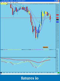 Papa's Trading Journal-clib32811.png