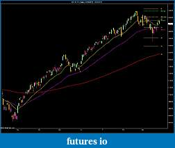 ES and the Great POMO Rally-es-06-11-daily-8_10_2010-3_28_2011.jpg