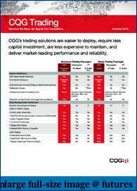 Options Trading Platforms-exec_cqgtradingcomparison.pdf