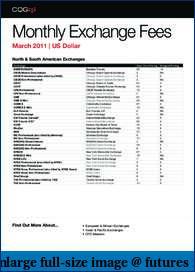 Options Trading Platforms-usexchangefees.pdf