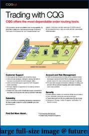 Options Trading Platforms-tradingwithcqg.pdf