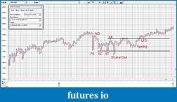 Wyckoff Trading Method-indu-pnf-chart.jpg