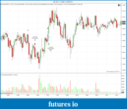 Tiger's Price Action Journal-6e-06-11-3-min-3_29_2011.png