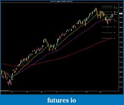 ES and the Great POMO Rally-es-06-11-daily-8_11_2010-3_29_2011.jpg