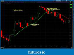 The Rule of 70-2011-03-29-tos_charts.jpg