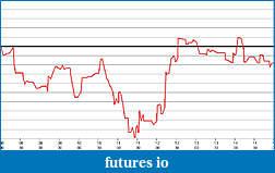 Gios Trade Ideas-astro-today.jpg