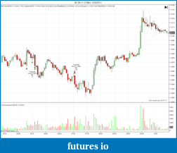Tiger's Price Action Journal-6e-06-11-3-min-3_30_2011.png