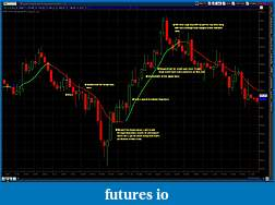 The Rule of 70-2011-03-30-tos_charts.jpg