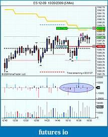 Gios Trade Ideas-es-12-09-10_20_2009-5-min-.jpg