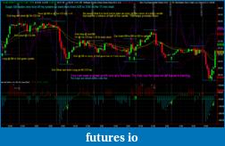 Trading SB - Sugar No.11-sb_sugar_futures_trades_on_15_min_chart_3-28-30-11.png
