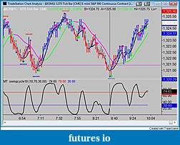 MT trading journal and learning log-3-31-630-1000.jpg