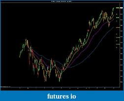 ES and the Great POMO Rally-tf-06-11-daily-3_31_2010-4_1_2011.jpg