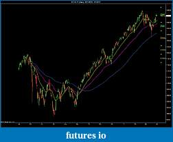 ES and the Great POMO Rally-es-06-11-daily-3_31_2010-4_1_2011.jpg