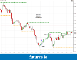 The journey continues-2011-03-31_gbpusd-5m.png
