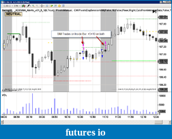 Safin's Trading Journal-cl-sim-24-ticks.png