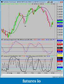 MT trading journal and learning log-4-1-no-trades-today.jpg