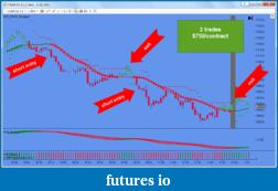 Scalper and Swing Trading System (www.eurexdaytrader.com)-eurexdaytrader1.png