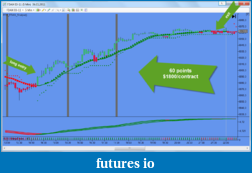 Scalper and Swing Trading System (www.eurexdaytrader.com)-eurexdaytrader2.png