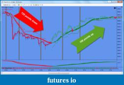 Scalper and Swing Trading System (www.eurexdaytrader.com)-eurexdaytrader3.png