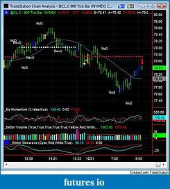 Book Discussion: Reading Price Charts Bar by Bar by Al Brooks-20091021-cl-l2-trade-2-tick-chart.jpg