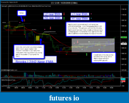 Book Discussion: Reading Price Charts Bar by Bar by Al Brooks-low2high2.png