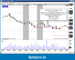 Safin's Trading Journal-6c-10-ticks.png