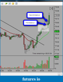 Book Discussion: Reading Price Charts Bar by Bar by Al Brooks-dblbreakout.png