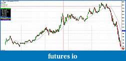 Investing in silver-slv-gld-chart.jpg