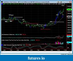 Book Discussion: Reading Price Charts Bar by Bar by Al Brooks-20091021-es-h2-5min.jpg