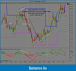 bobs qwest to attain consistency-cl-05-11-4-range-4_5_2011.jpg
