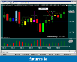 Safin's Trading Journal-cl-ib-sim-trade-6-ticks.png