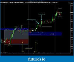 Forex: When to trade-eurusd-13-min-06_04_2011.jpg