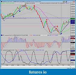MT trading journal and learning log-4-7-1200-tick-chart-cycles.jpg