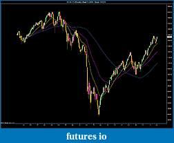 Click image for larger version  Name:ES 06-11 (Weekly)  Week 15_2006 - Week 14_2011 week.jpg Views:33 Size:127.1 KB ID:36128