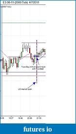 My Emini trading Journal-07042011.jpg