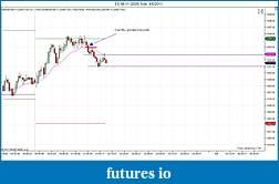 My Emini trading Journal-es-06-11-2000-tick-4_8_2011.jpg