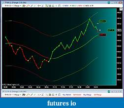 How to program chart trader? Is it possible?-rangeratm.jpg