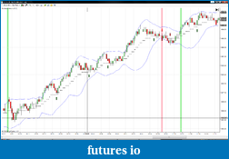 shodson's Trading Journal-pullback-trades.png