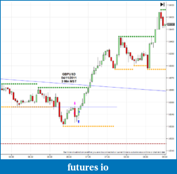 The journey continues-2011-04-11_gbpusd-3m.png