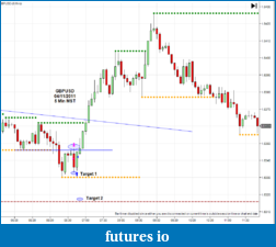 The journey continues-2011-04-11_gbpusd-5m.png