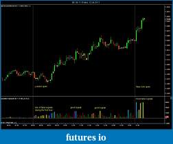 How to use volume in your trading-6e-06-11-5-min-12_04_2011.jpg